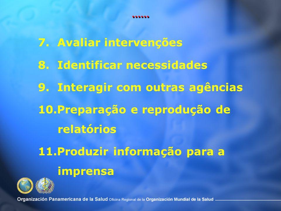 Para que serve a sala de situação? 1.Dispor de informação 2.Tomada de decisões baseadas em evidências 3.Fortalecer a capacidade institucional 4.Monito