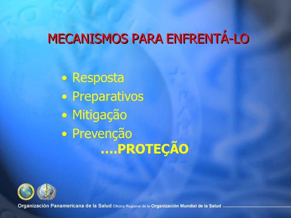 MECANISMOS PARA ENFRENTÁ-LO Resposta Preparativos Mitigação Prevenção ….PROTEÇÃO