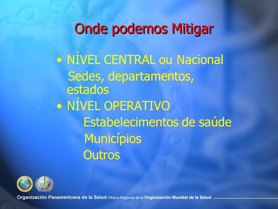 Onde podemos Mitigar NÍVEL CENTRAL ou Nacional Sedes, departamentos, estados NÍVEL OPERATIVO Estabelecimentos de saúde Municípios Outros