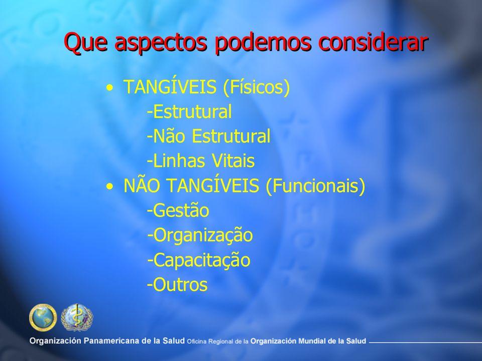 Que aspectos podemos considerar TANGÍVEIS (Físicos) -Estrutural -Não Estrutural -Linhas Vitais NÃO TANGÍVEIS (Funcionais) -Gestão -Organização -Capacitação -Outros