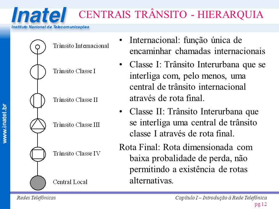 Redes TelefônicasCapítulo I – Introdução à Rede Telefônica pg 13 NECESSIDADE DE COMUTAÇÃO???