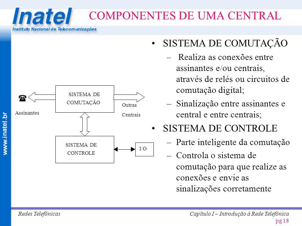 Redes TelefônicasCapítulo I – Introdução à Rede Telefônica pg 19 PENETRAÇÃO DA TECNOLOGIA DIGITAL A/DD/AA/DD/A A/D