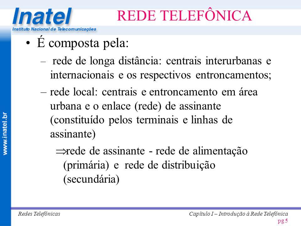 Redes TelefônicasCapítulo I – Introdução à Rede Telefônica pg 6 REDE LOCAL - ARQUITETURA