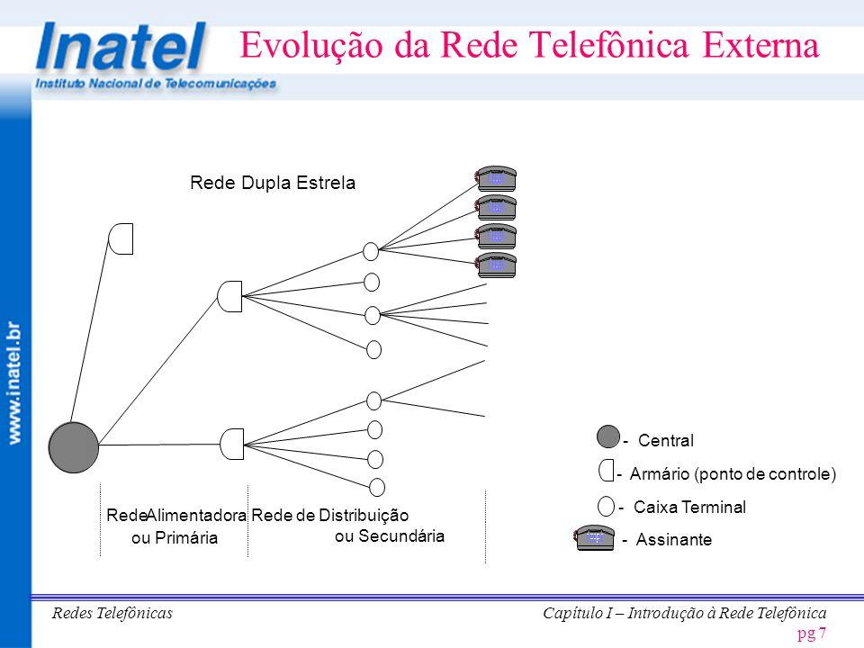 Redes TelefônicasCapítulo I – Introdução à Rede Telefônica pg 8 UTILIZAÇÃO DE CONCENTRADORES