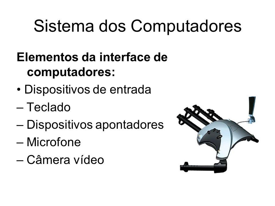 Sistema dos Computadores Elementos da interface de computadores: Dispositivos de entrada – Teclado – Dispositivos apontadores – Microfone – Câmera víd