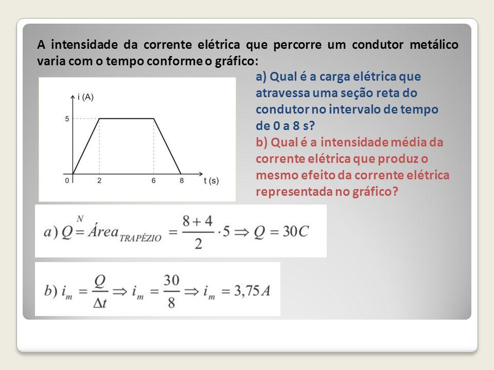 A intensidade da corrente elétrica que percorre um condutor metálico varia com o tempo conforme o gráfico: a) Qual é a carga elétrica que atravessa um