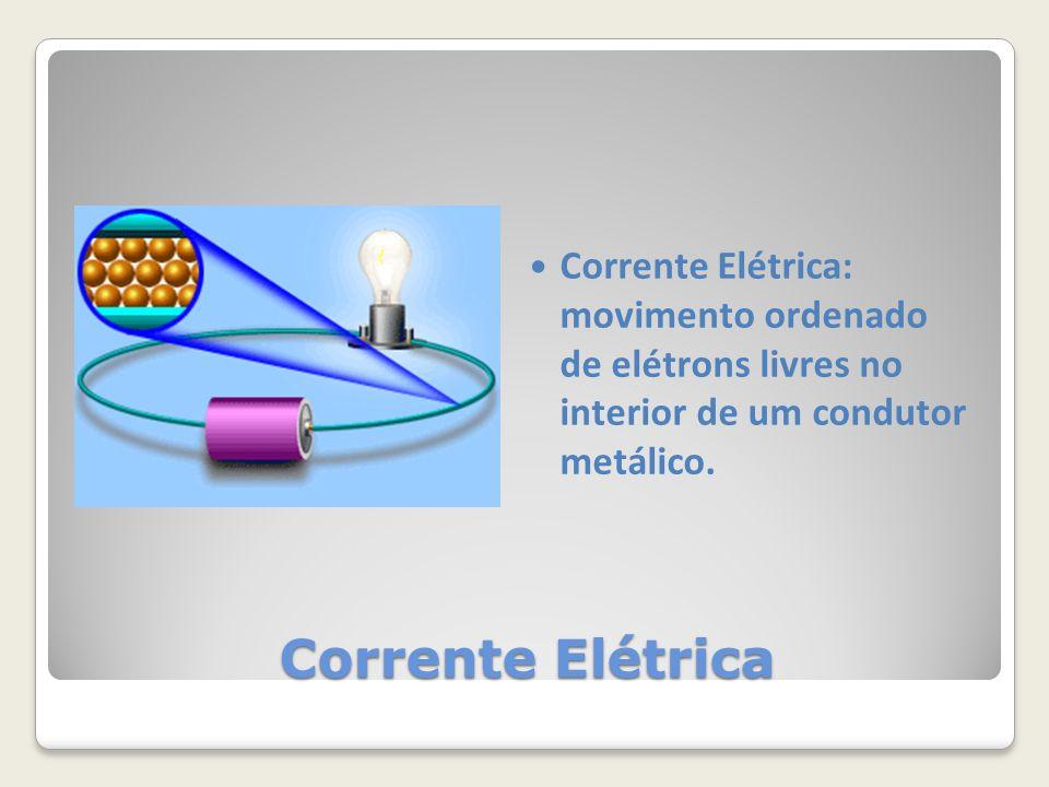 Corrente Elétrica Corrente Elétrica: movimento ordenado de elétrons livres no interior de um condutor metálico.