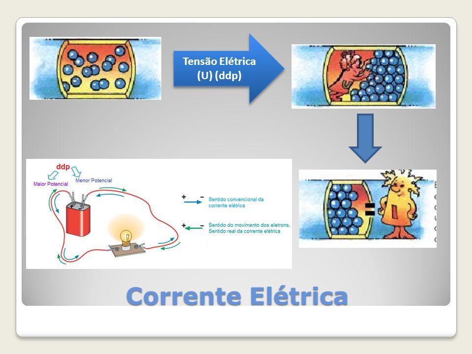Corrente Elétrica Tensão Elétrica (U) (ddp)