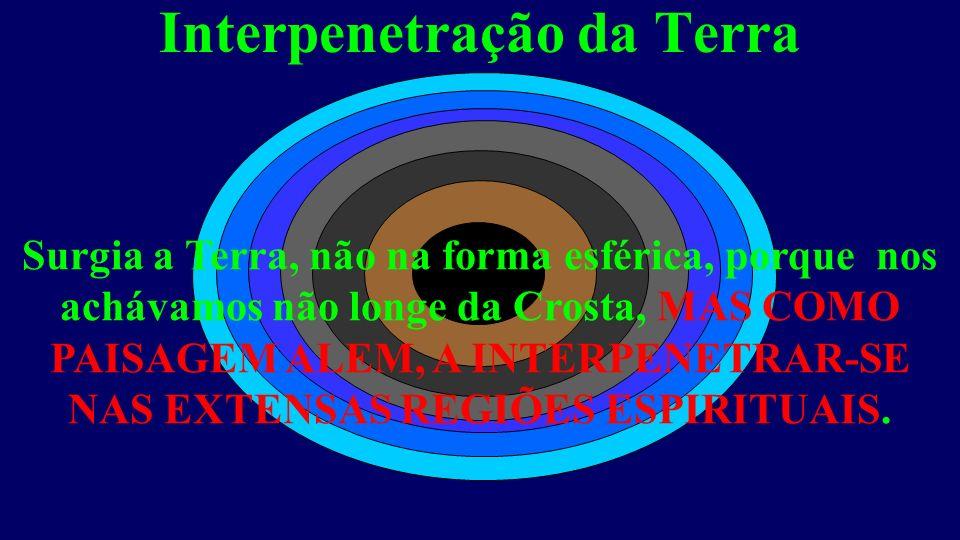 Interpenetração da Terra Surgia a Terra, não na forma esférica, porque nos achávamos não longe da Crosta, MAS COMO PAISAGEM ALEM, A INTERPENETRAR-SE N