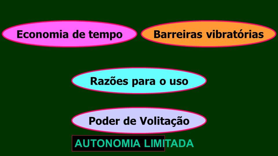Razões para o uso AUTONOMIA LIMITADA Razões para o uso Economia de tempoBarreiras vibratórias Poder de Volitação