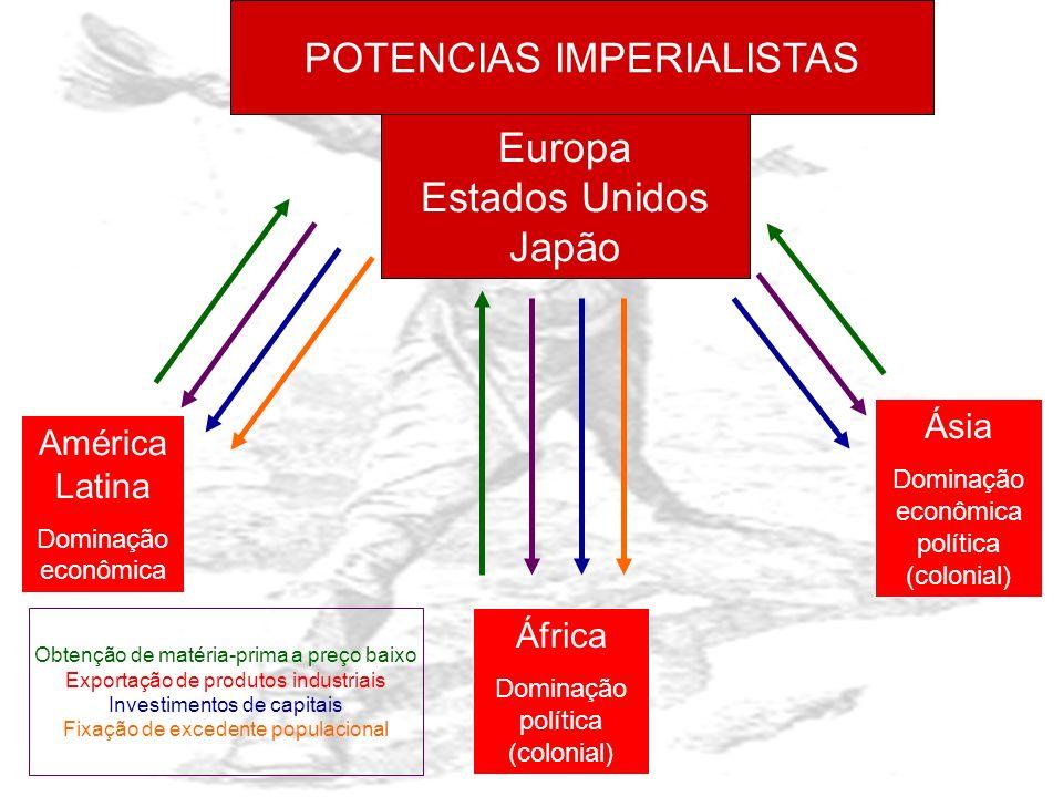 Mercantilismo Predominou na América Pacto colonial Escravismo Liberalismo Predominou na África e Ásia Investimento de capital Assalarido COLONIALISMO