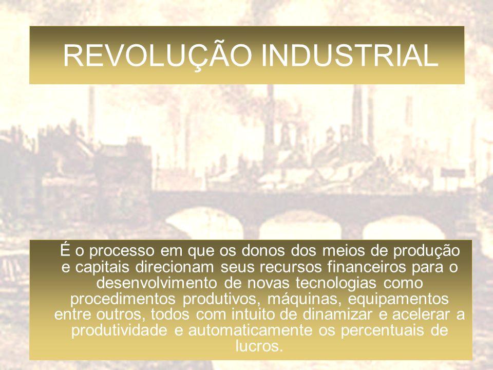3. Revolução Industrial e Imperialismo Objetivos: –Conceituar Revolução Industrial. –Caracterizar as fases do processo de industrialização. –Analisar