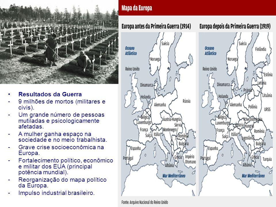 Tratado de Versalhes (Imposições a Alemanha) -A-Assumir publicamente a responsabilidade pela guerra. -D-Devolução de todos territórios conquistados. -