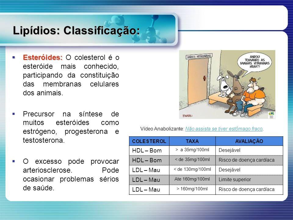 Lipídios: Classificação: Esteróides: Esteróides: O colesterol é o esteróide mais conhecido, participando da constituição das membranas celulares dos a