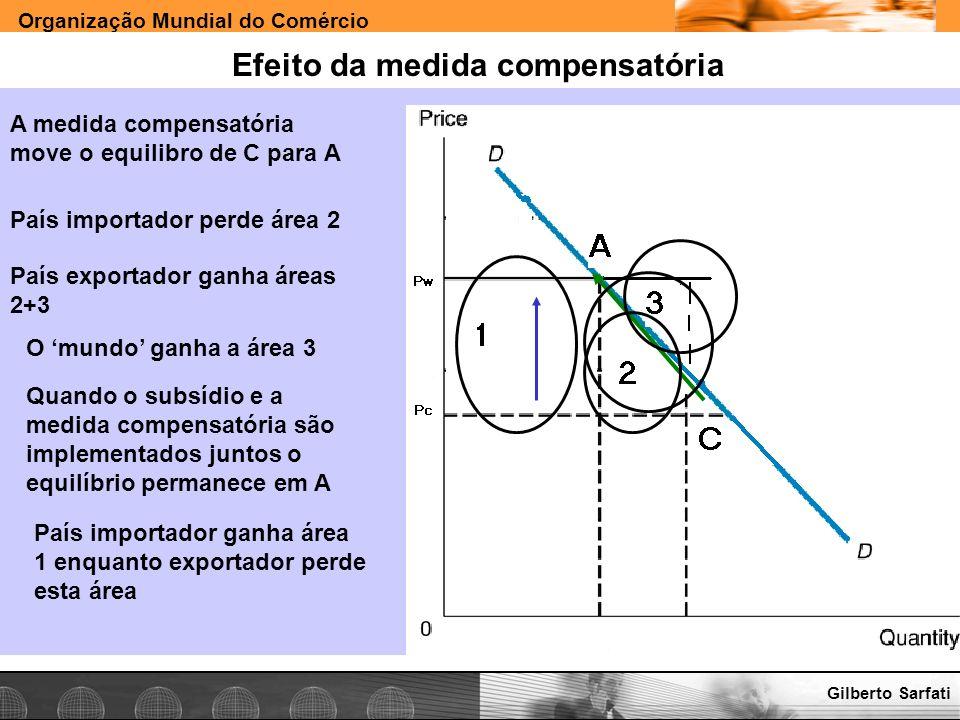 Organização Mundial do Comércio www.e-deliver.com.brGilberto Sarfati Efeito da medida compensatória A medida compensatória move o equilibro de C para