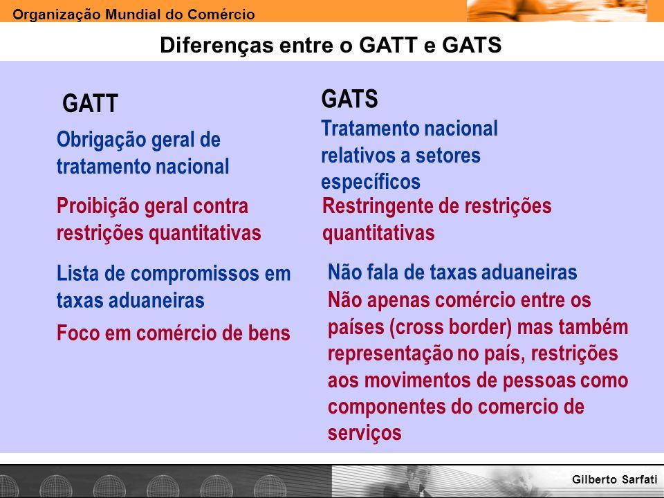 Organização Mundial do Comércio www.e-deliver.com.brGilberto Sarfati Diferenças entre o GATT e GATS Obrigação geral de tratamento nacional Tratamento