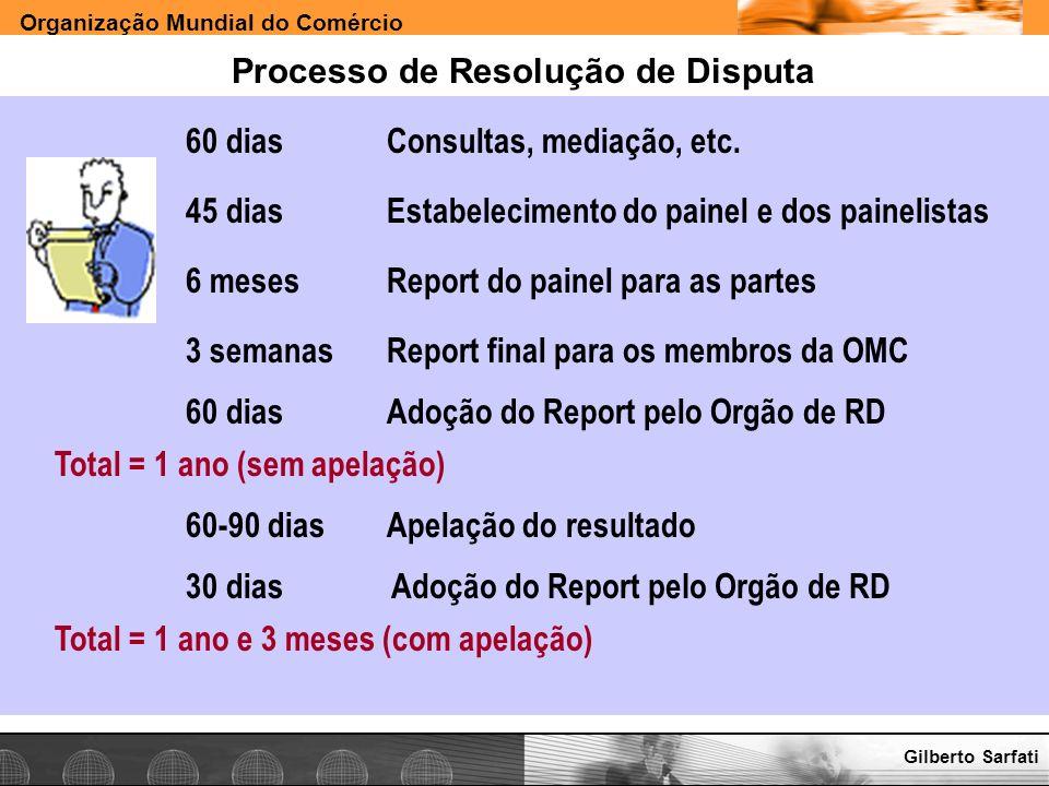 Organização Mundial do Comércio www.e-deliver.com.brGilberto Sarfati Processo de Resolução de Disputa 60 diasConsultas, mediação, etc. 45 diasEstabele