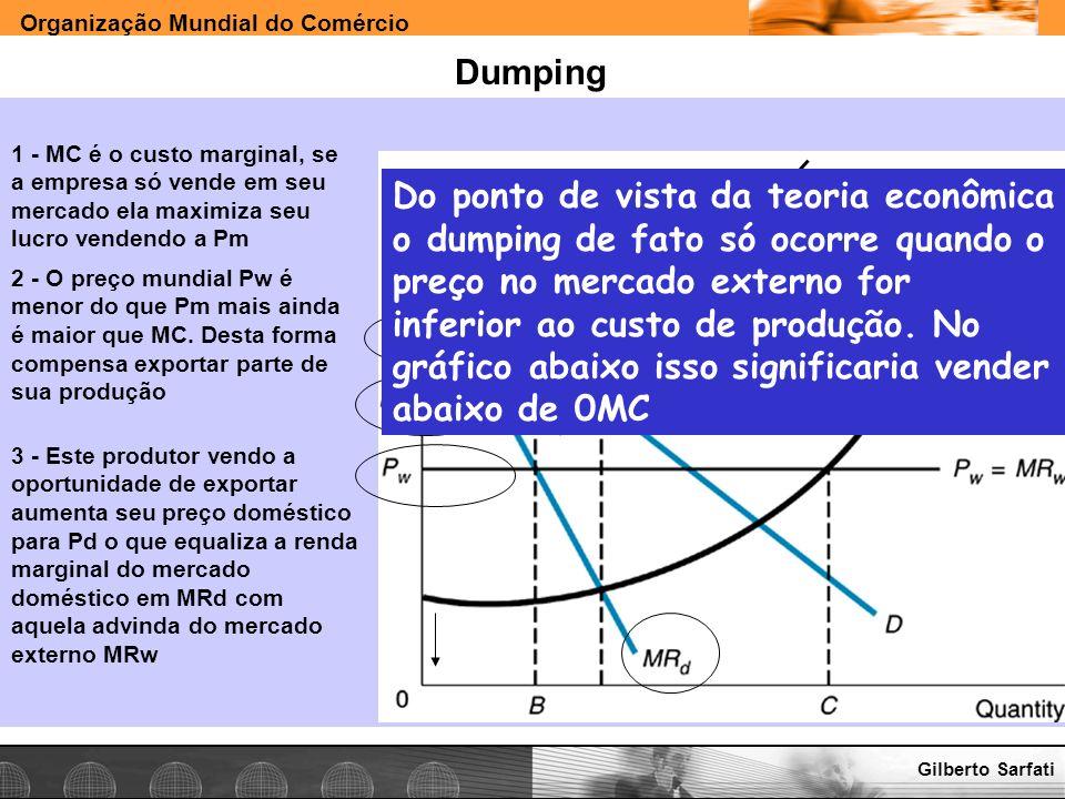 Organização Mundial do Comércio www.e-deliver.com.brGilberto Sarfati Dumping 1 - MC é o custo marginal, se a empresa só vende em seu mercado ela maxim