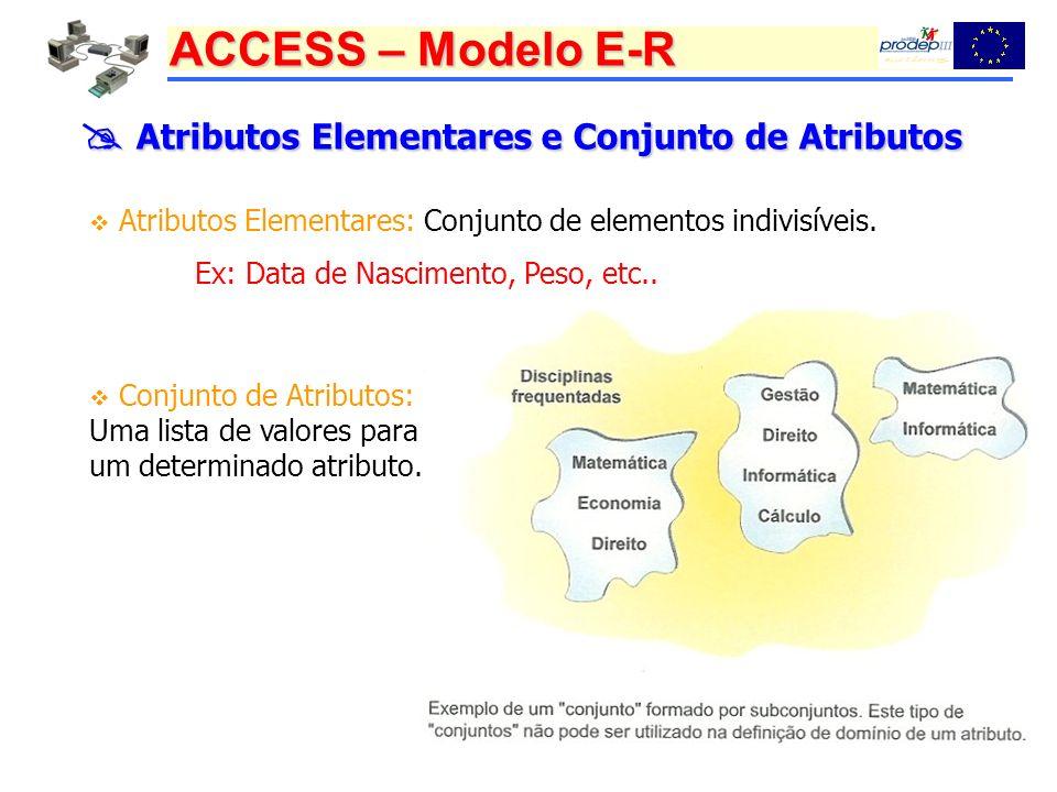 ACCESS – Modelo E-R Atributos Elementares e Conjunto de Atributos Atributos Elementares e Conjunto de Atributos Atributos Elementares: Conjunto de elementos indivisíveis.