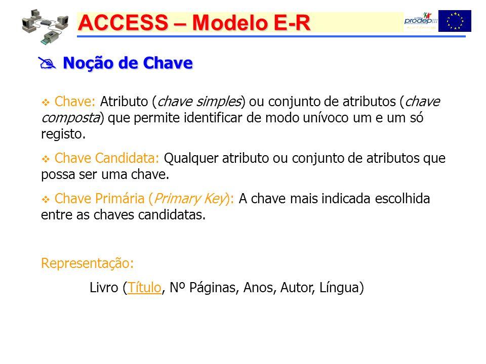 ACCESS – Modelo E-R Noção de Chave Noção de Chave Chave: Atributo (chave simples) ou conjunto de atributos (chave composta) que permite identificar de modo unívoco um e um só registo.