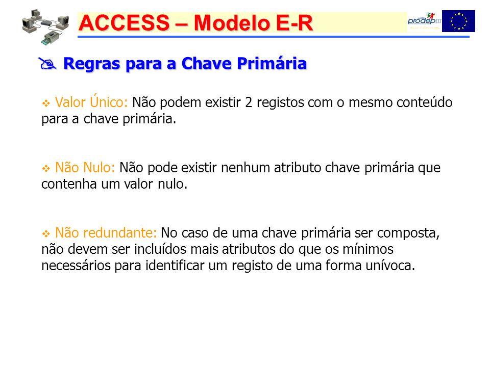 ACCESS – Modelo E-R Regras para a Chave Primária Regras para a Chave Primária Valor Único: Não podem existir 2 registos com o mesmo conteúdo para a chave primária.