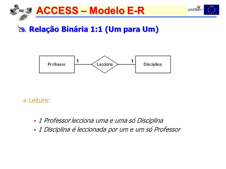ACCESS – Modelo E-R Relação Binária 1:1 (Um para Um) Relação Binária 1:1 (Um para Um) Leitura: 1 Professor lecciona uma e uma só Disciplina 1 Disciplina é leccionada por um e um só Professor