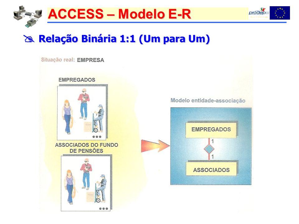 ACCESS – Modelo E-R Relação Binária 1:1 (Um para Um) Relação Binária 1:1 (Um para Um)