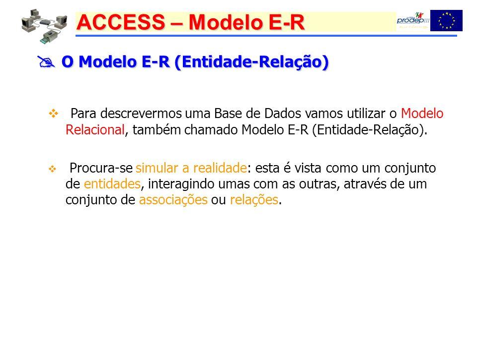 ACCESS – Modelo E-R O Modelo E-R (Entidade-Relação) O Modelo E-R (Entidade-Relação) Para descrevermos uma Base de Dados vamos utilizar o Modelo Relacional, também chamado Modelo E-R (Entidade-Relação).