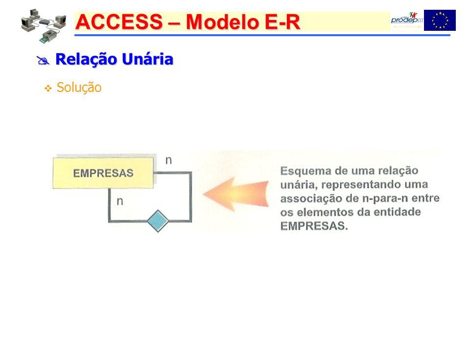 ACCESS – Modelo E-R Relação Unária Relação Unária Solução