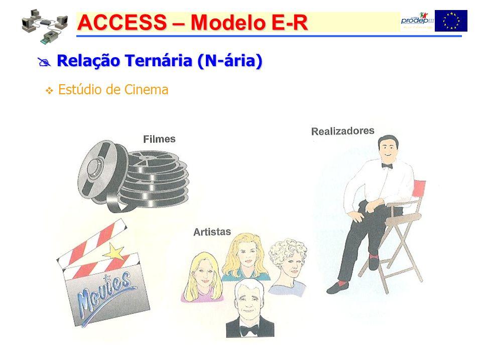 ACCESS – Modelo E-R Relação Ternária (N-ária) Relação Ternária (N-ária) Estúdio de Cinema