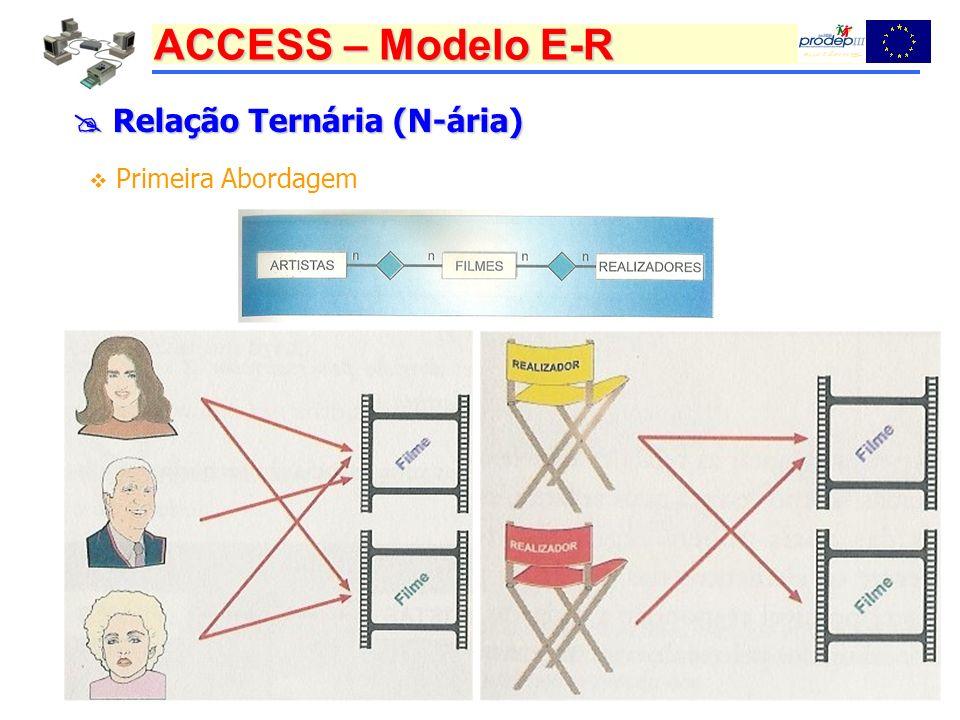 ACCESS – Modelo E-R Relação Ternária (N-ária) Relação Ternária (N-ária) Primeira Abordagem