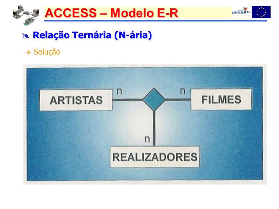 ACCESS – Modelo E-R Relação Ternária (N-ária) Relação Ternária (N-ária) Solução