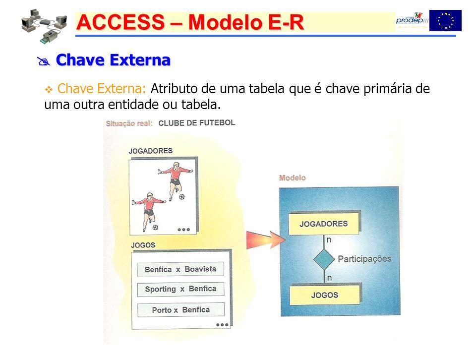 ACCESS – Modelo E-R Chave Externa Chave Externa Chave Externa: Atributo de uma tabela que é chave primária de uma outra entidade ou tabela.