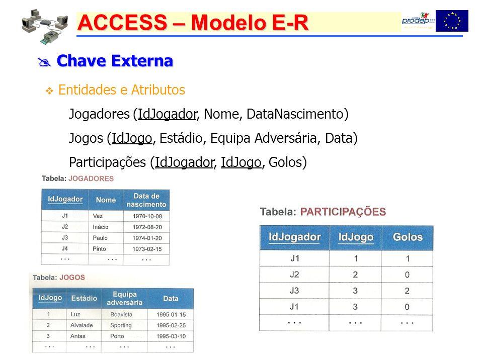 ACCESS – Modelo E-R Chave Externa Chave Externa Entidades e Atributos Jogadores (IdJogador, Nome, DataNascimento) Jogos (IdJogo, Estádio, Equipa Adversária, Data) Participações (IdJogador, IdJogo, Golos)