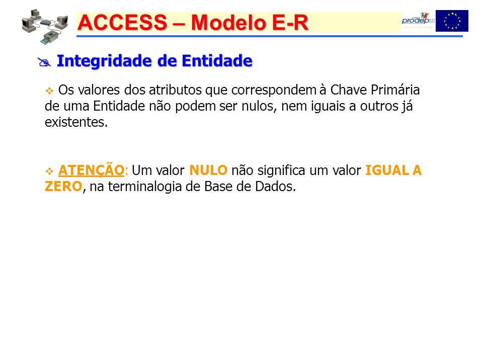 ACCESS – Modelo E-R Integridade de Entidade Integridade de Entidade Os valores dos atributos que correspondem à Chave Primária de uma Entidade não podem ser nulos, nem iguais a outros já existentes.