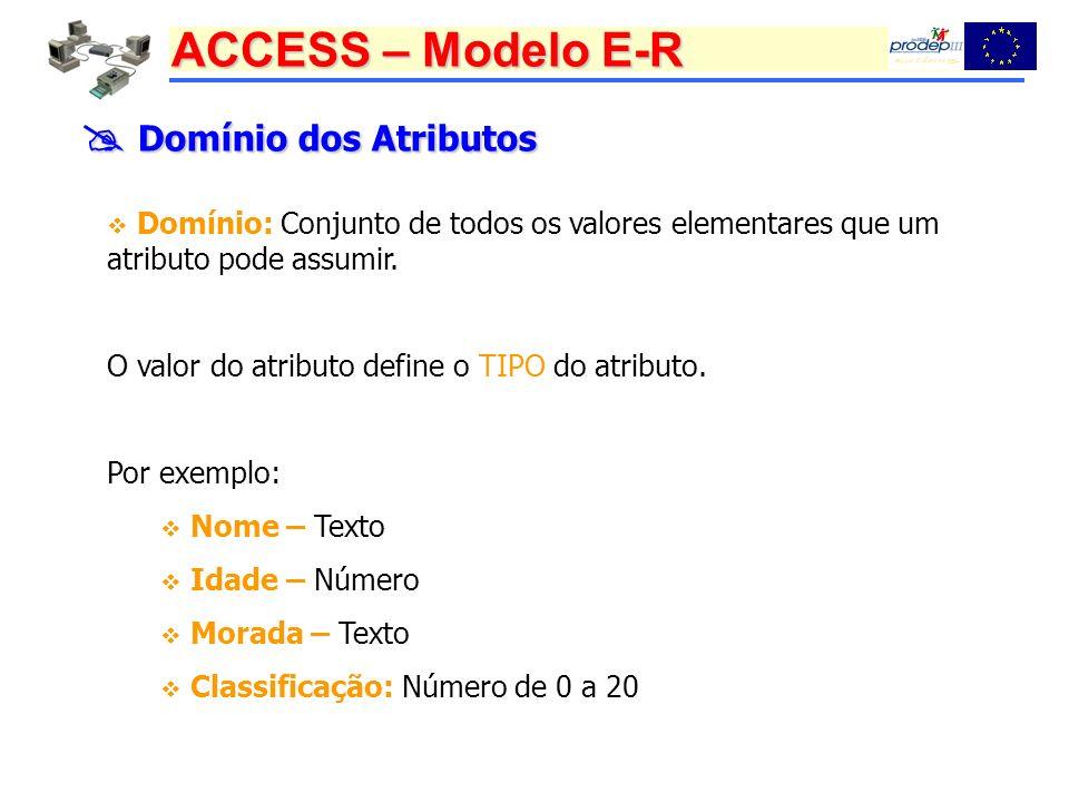 ACCESS – Modelo E-R Domínio dos Atributos Domínio dos Atributos Domínio: Conjunto de todos os valores elementares que um atributo pode assumir.