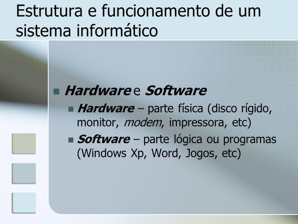 Estrutura e funcionamento de um sistema informático Hardware e Software Hardware – parte física (disco rígido, monitor, modem, impressora, etc) Softwa