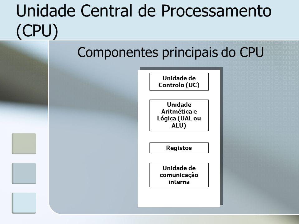 Unidade Central de Processamento (CPU) Componentes principais do CPU Unidade de Controlo (UC) Registos Unidade Aritmética e Lógica (UAL ou ALU) Unidad