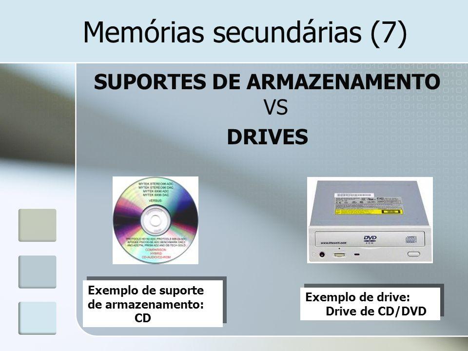 Memórias secundárias (7) SUPORTES DE ARMAZENAMENTO VS DRIVES Exemplo de suporte de armazenamento: CD Exemplo de suporte de armazenamento: CD Exemplo d
