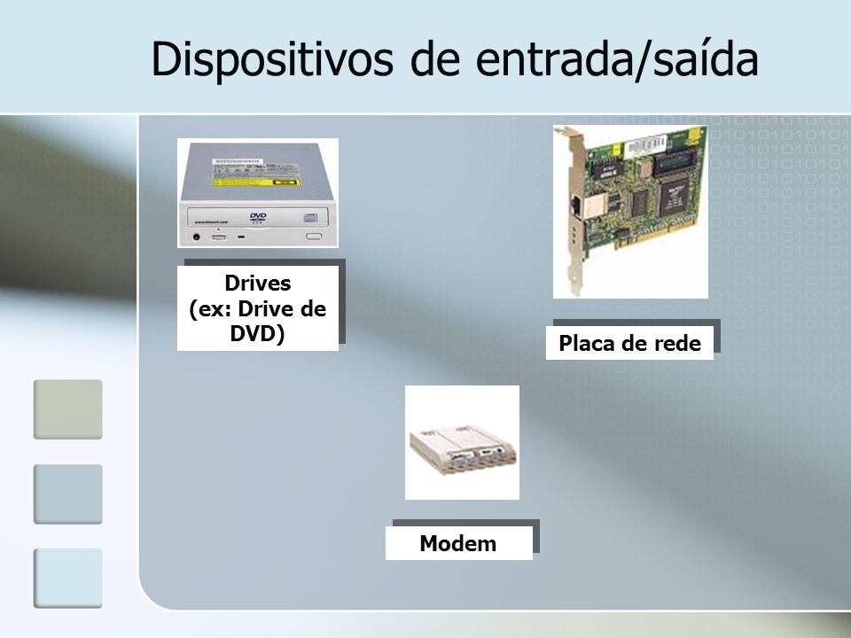 Dispositivos de entrada/saída Drives (ex: Drive de DVD) Drives (ex: Drive de DVD) Modem Placa de rede