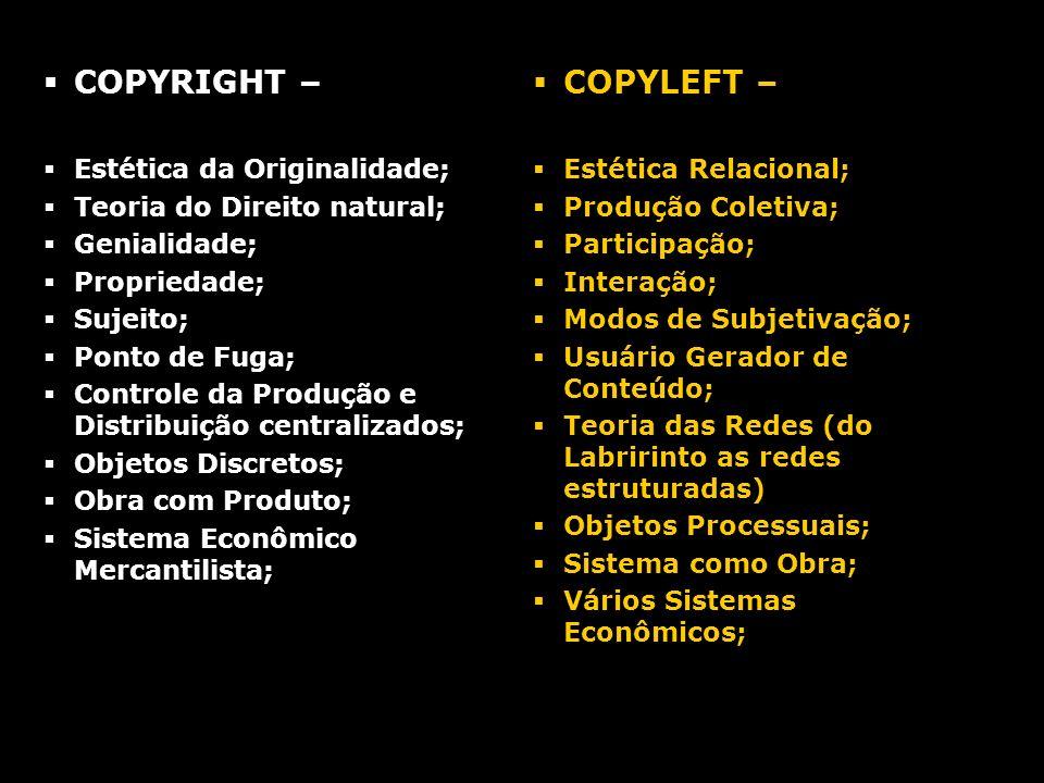COPYRIGHT – Estética da Originalidade; Teoria do Direito natural; Genialidade; Propriedade; Sujeito; Ponto de Fuga; Controle da Produção e Distribuiçã