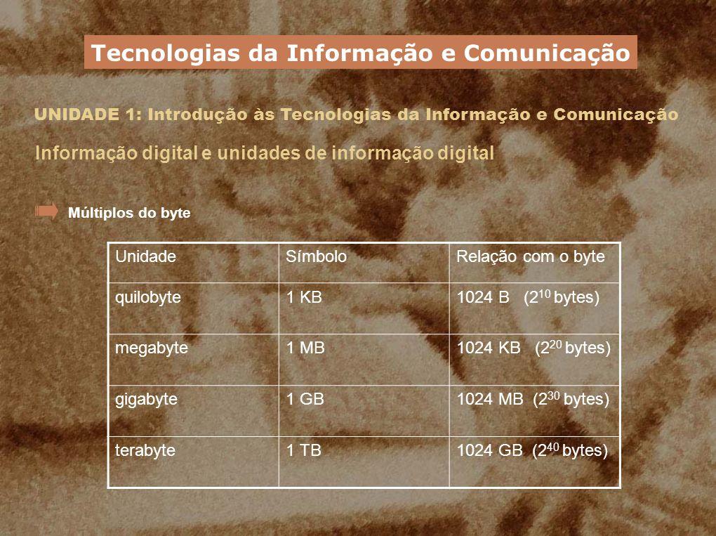 UNIDADE 1: Introdução às Tecnologias da Informação e Comunicação Informação digital e unidades de informação digital Múltiplos do byte Tecnologias da