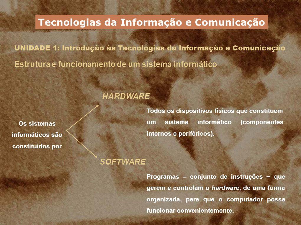 UNIDADE 1: Introdução às Tecnologias da Informação e Comunicação Estrutura e funcionamento de um sistema informático Todos os dispositivos físicos que