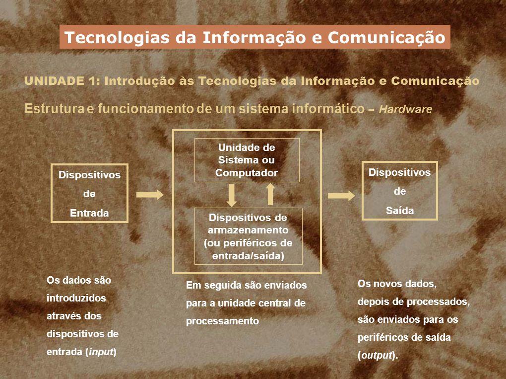 UNIDADE 1: Introdução às Tecnologias da Informação e Comunicação Estrutura e funcionamento de um sistema informático – Hardware Os dados são introduzi