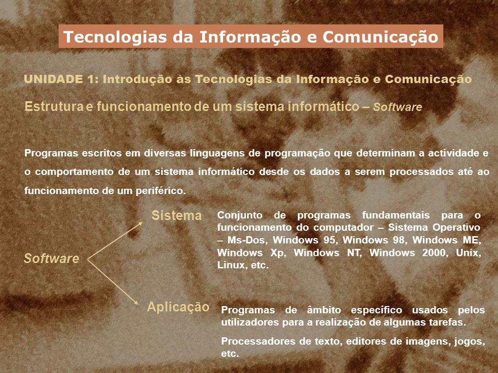 UNIDADE 1: Introdução às Tecnologias da Informação e Comunicação Estrutura e funcionamento de um sistema informático – Software Programas escritos em