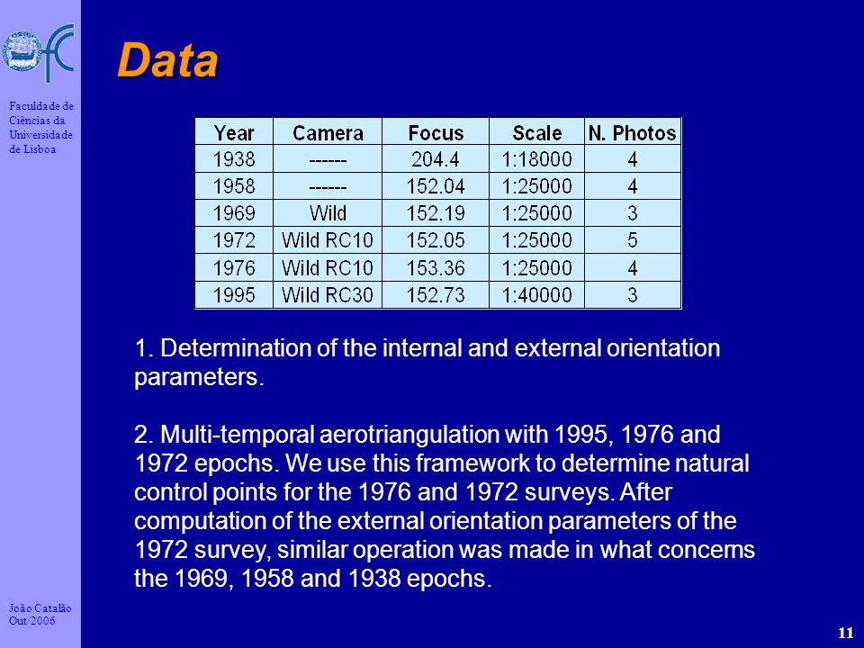 João Catalão Out/2006 Faculdade de Ciências da Universidade de Lisboa 11 Data 1. Determination of the internal and external orientation parameters. 2.