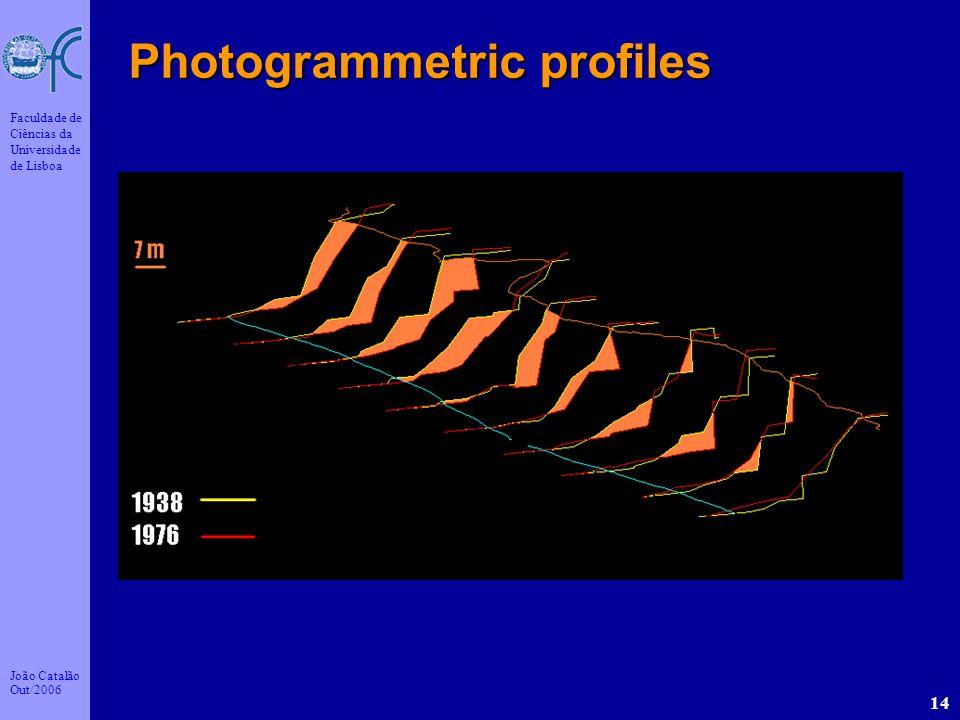João Catalão Out/2006 Faculdade de Ciências da Universidade de Lisboa 14 Photogrammetric profiles