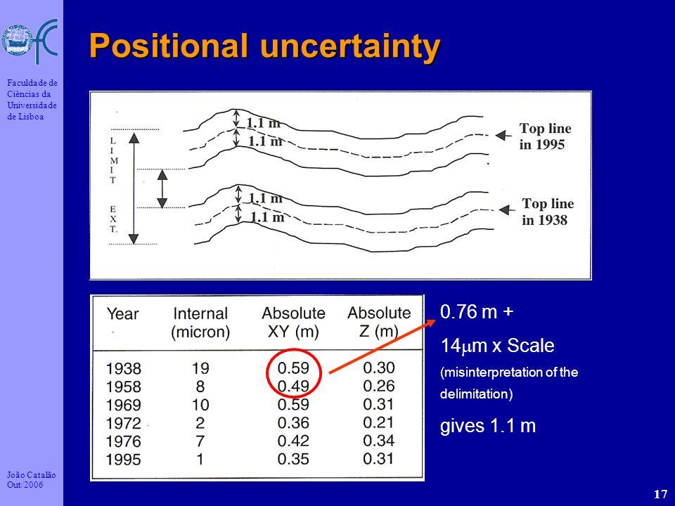 João Catalão Out/2006 Faculdade de Ciências da Universidade de Lisboa 17 Positional uncertainty 0.76 m + 14 m x Scale (misinterpretation of the delimi