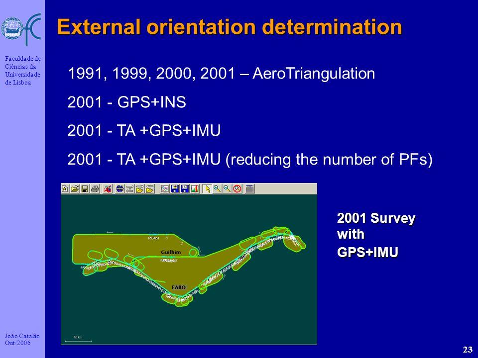 João Catalão Out/2006 Faculdade de Ciências da Universidade de Lisboa 23 External orientation determination 1991, 1999, 2000, 2001 – AeroTriangulation