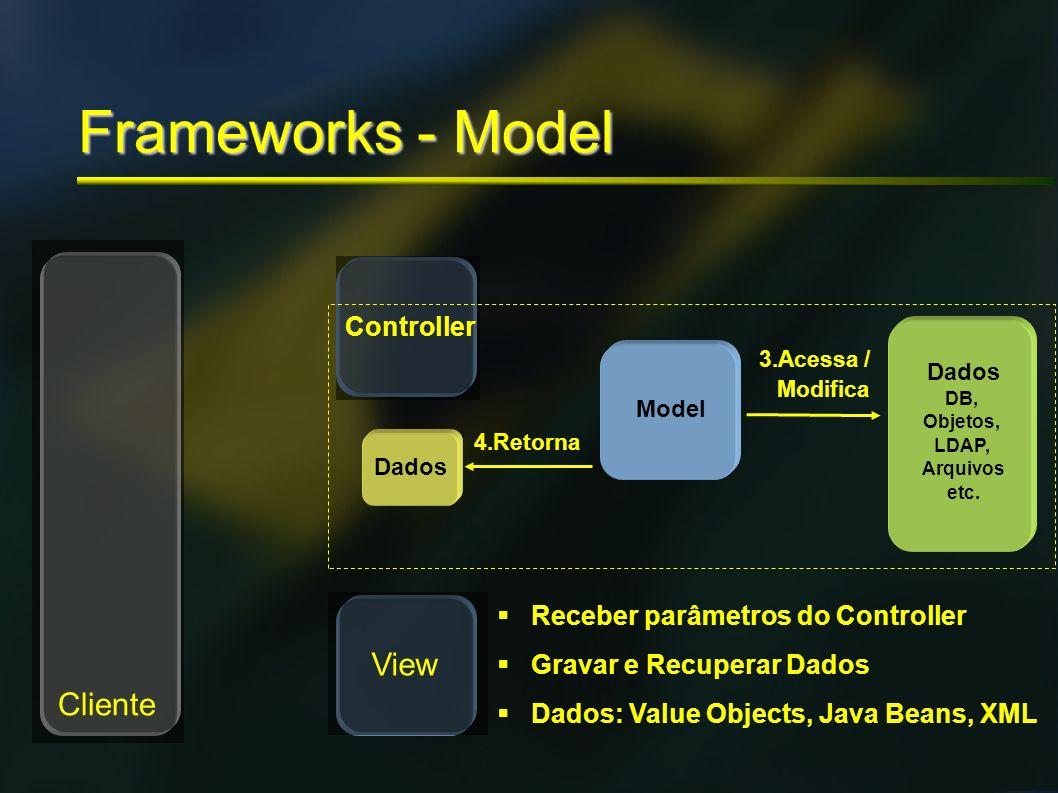 Model Frameworks - Model Cliente View Receber parâmetros do Controller Gravar e Recuperar Dados Dados: Value Objects, Java Beans, XML Controller 4.Ret